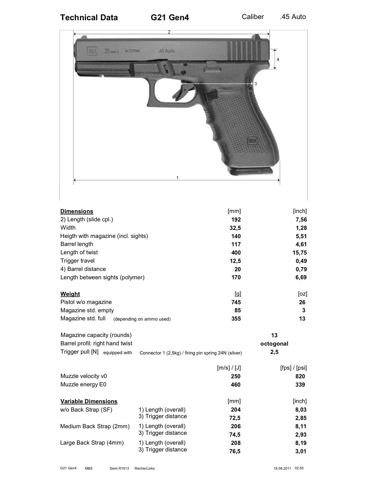 Gen4 Glock 21 Specs