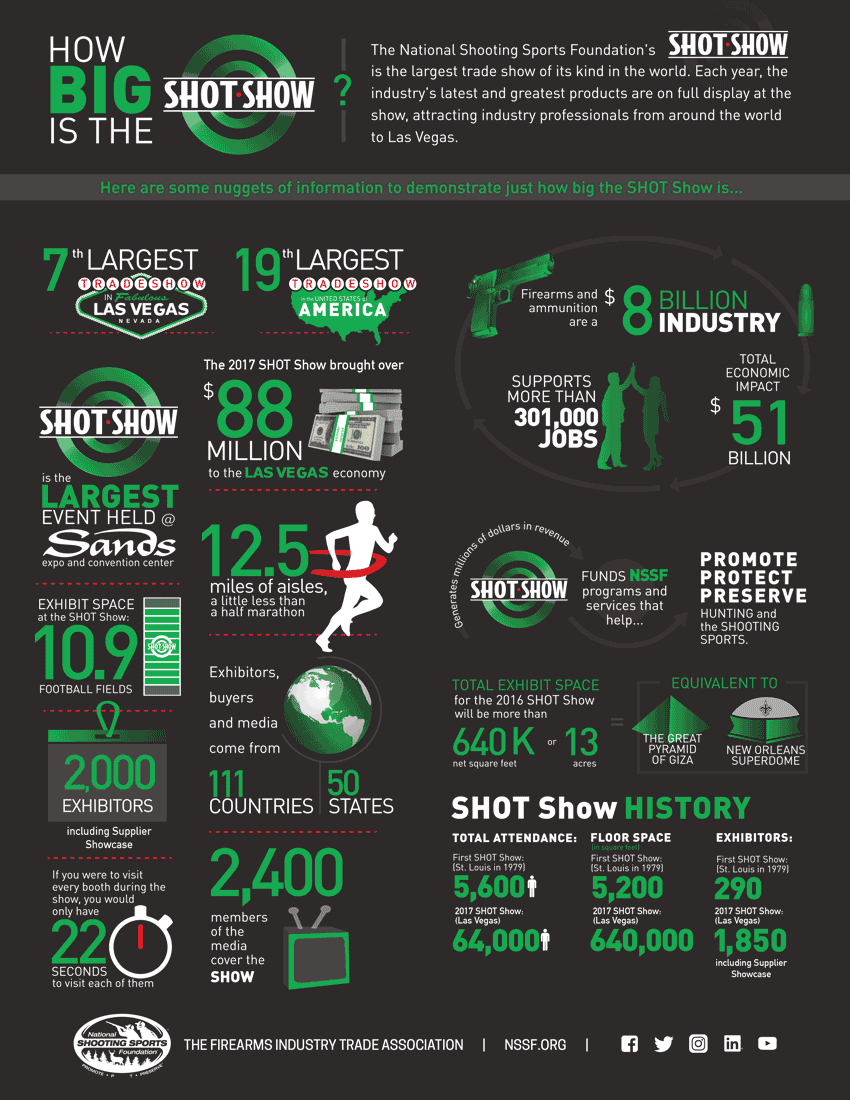 NSSF Infographic