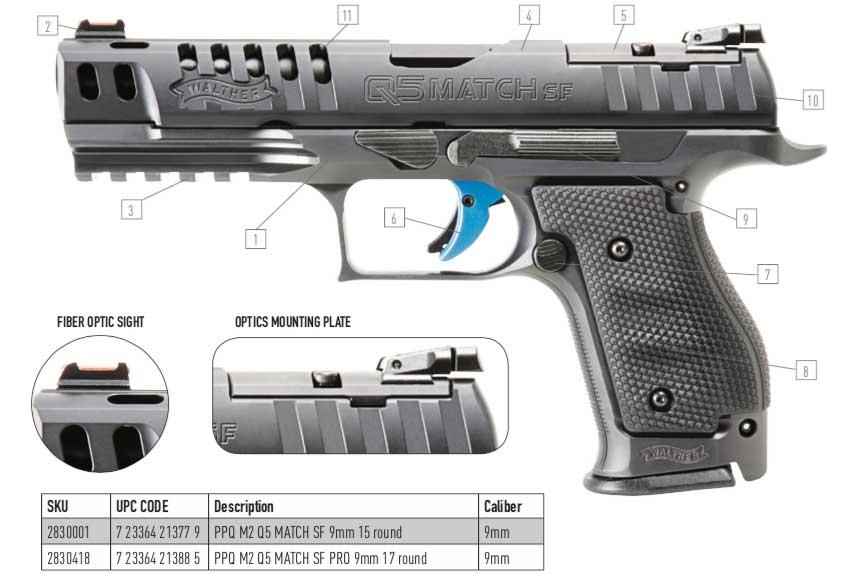 Armação de Aço Walther Q5 Match